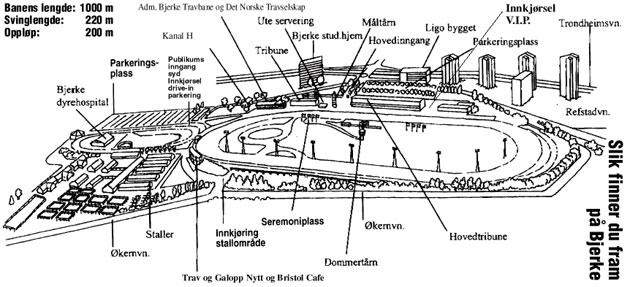 bjerke kart Nøkkelinformasjon   Bjerke travbane bjerke kart